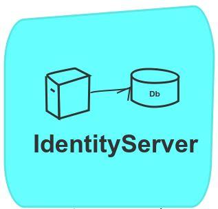 identityServer