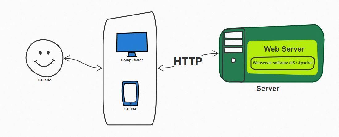 http-webserver