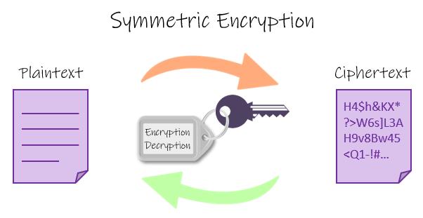 symmetric-encryption-1